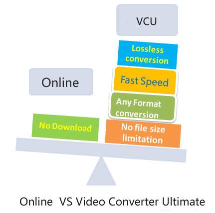 online dat to QuickTime converter